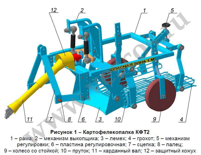 Картофелекопалка - Для Минитрактора МТЗ-132 - Навесное.